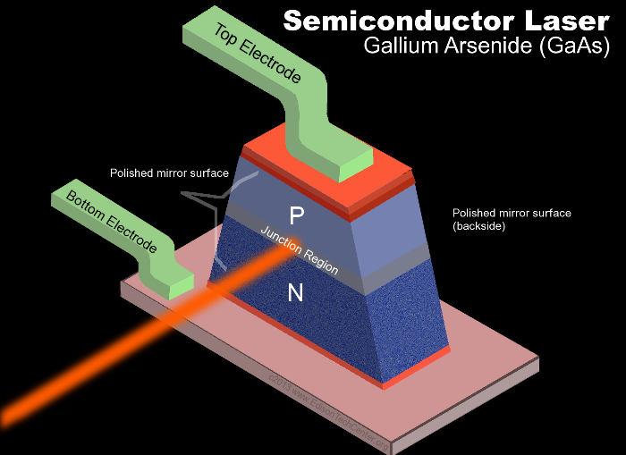 laserpatendiagramblock700